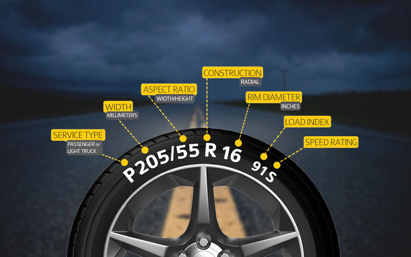 Tire Size Explanation
